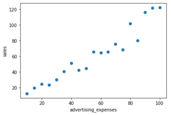 simple_regression_analysis_01