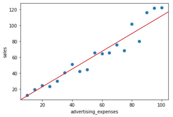simple_regression_analysis_02