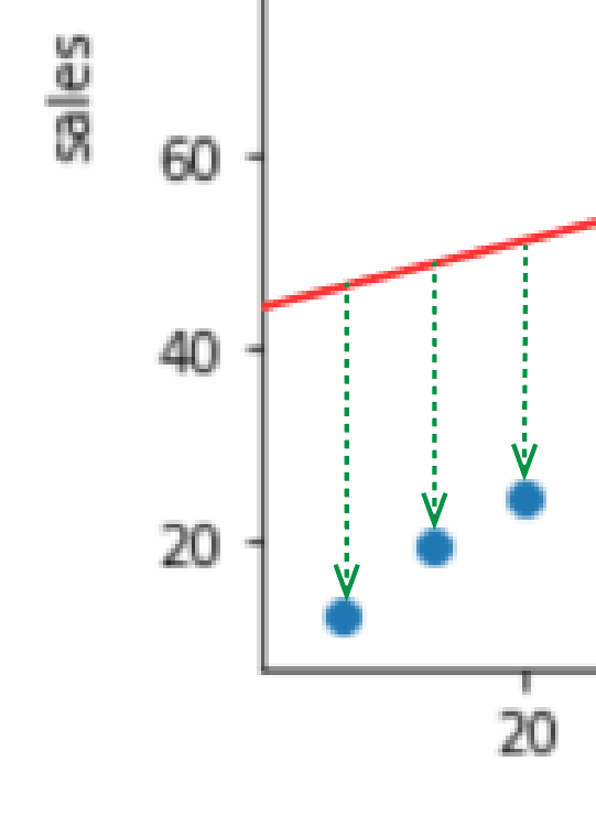 simple_regression_analysis_05
