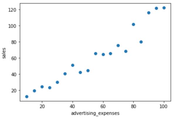 simple_regression_analysis_08