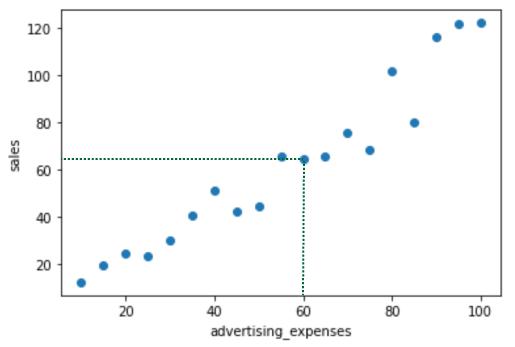 simple_regression_analysis_11