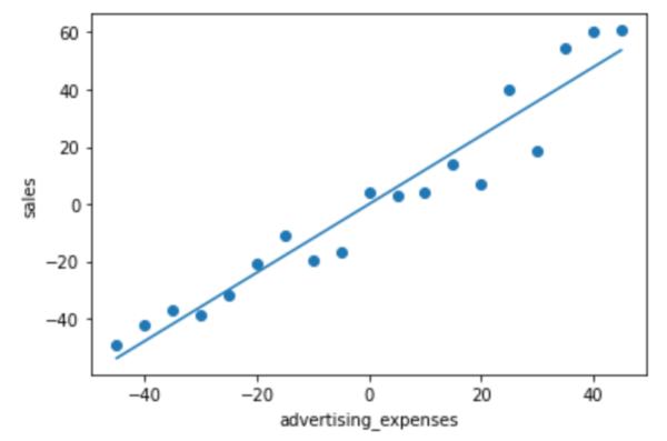 simple_regression_analysis_12